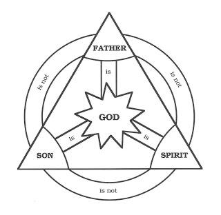 الاســـم:trinity.jpg المشاهدات: 662 الحجـــم:19.5 كيلوبايت