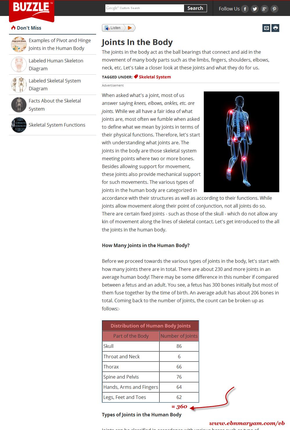 اضغط على الصورة لعرض أكبر.  الإسم:Joints In the Body.png مشاهدات:168 الحجم:174.0 كيلوبايت الهوية:15189