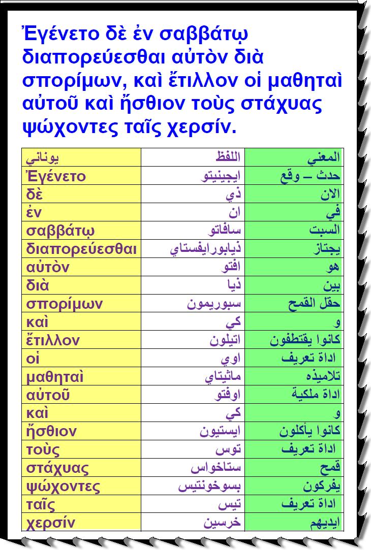 الانجيل باللغات الأصلية